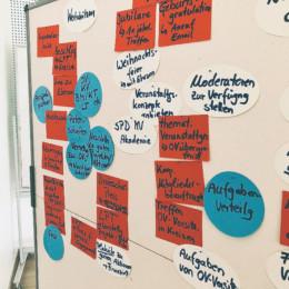 Kreative Atmosphäre: Ideensammlung