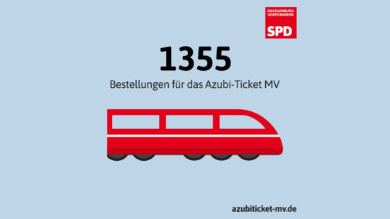 Azubiticket MV SPD