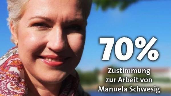 Sonntagsfrage 70 % Zustimmung Manuela Schwesig